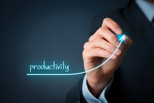 marketing productivity